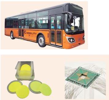 MASTER TRANSPORTATION BUS MANUFACTURING LTD. (Erlin Park) & Xin Da Optronic, lnc. (Taichung Park).